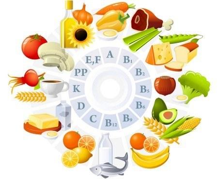 các loại vitamin cần thiết cho trẻ
