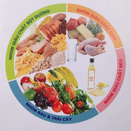 4 nhóm chất dinh dưỡng cần bổ sung trong mỗi bữa ăn dặm của bé 6 tháng tuổi