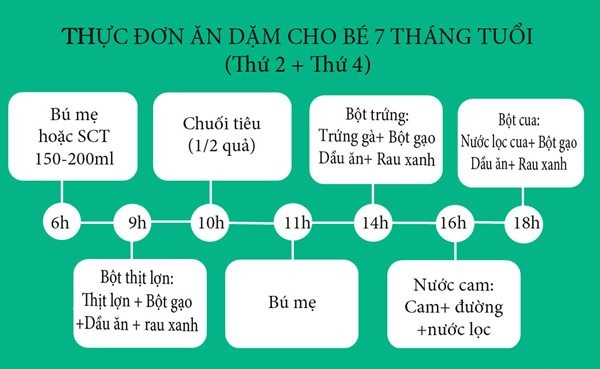 thuc-don-cho-be-7-thang-1