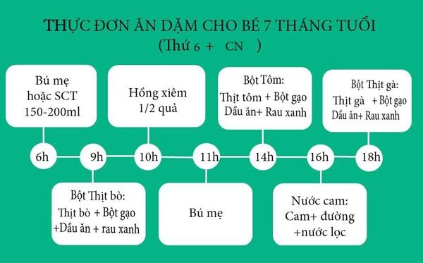 thuc-don-cho-be-7-thang-3
