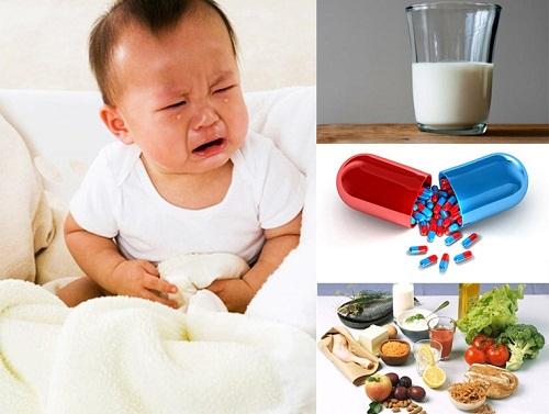 Rối loạn tiêu hóa và viêm đại tràng