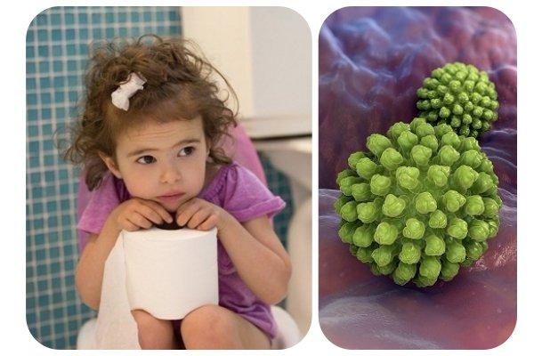 Rotavirus là gì